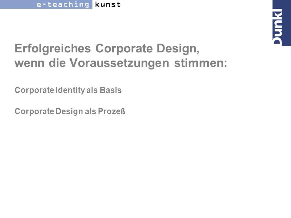 Erste Voraussetzung: Corporate Identity Corporate Identity Corporate Communications Corporate BehaviorCorporate Design