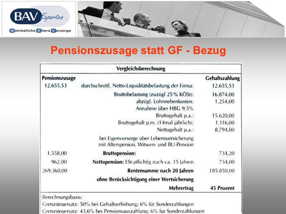 Die.BAVExperten.in/Österreich Pensionszusage statt GF - Bezug