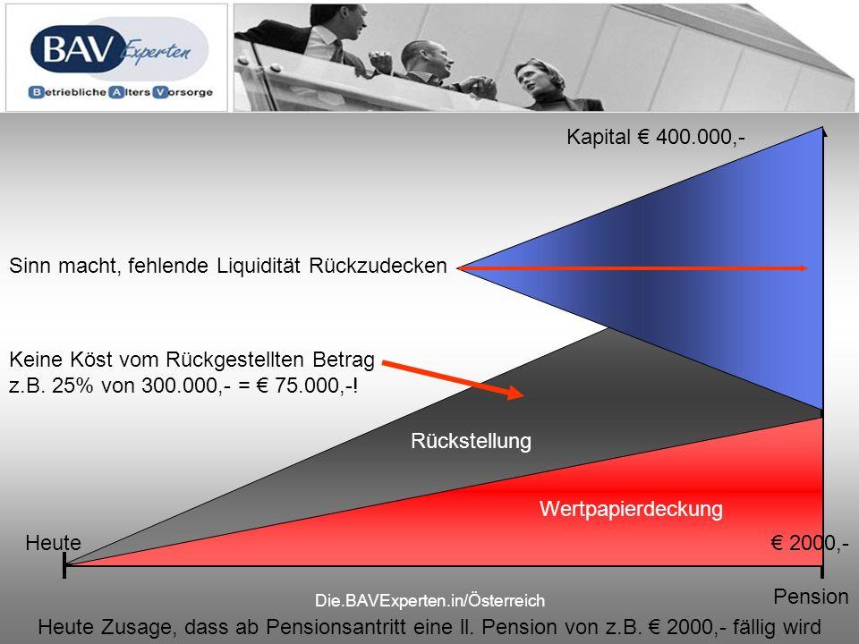 Die.BAVExperten.in/Österreich Heute Heute Zusage, dass ab Pensionsantritt eine ll. Pension von z.B. 2000,- fällig wird Pension Kapital 400.000,- Rücks