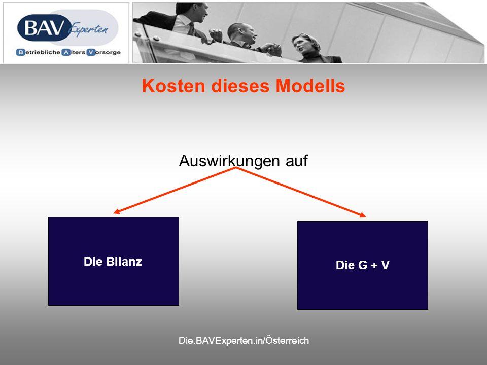 Die.BAVExperten.in/Österreich Kosten dieses Modells Auswirkungen auf Die Bilanz Die G + V