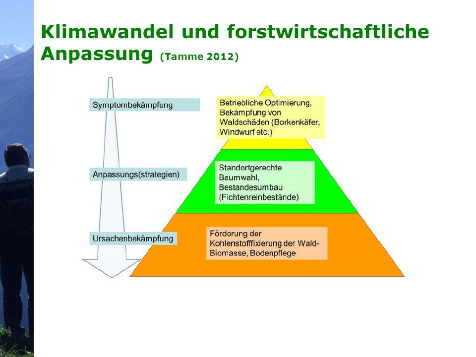 Klimawandel und forstwirtschaftliche Anpassung (Tamme 2012)