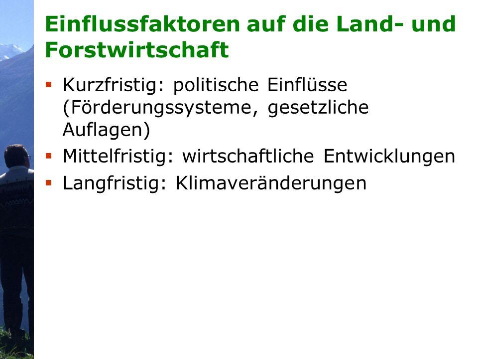 Einflussfaktoren auf die Land- und Forstwirtschaft Kurzfristig: politische Einflüsse (Förderungssysteme, gesetzliche Auflagen) Mittelfristig: wirtscha