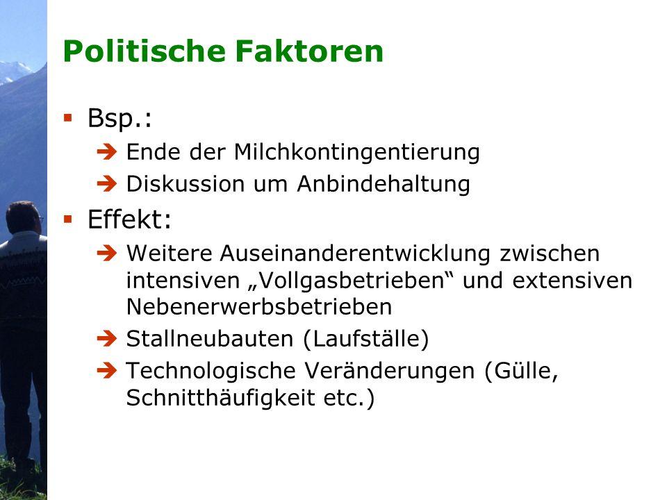 Politische Faktoren Bsp.: Ende der Milchkontingentierung Diskussion um Anbindehaltung Effekt: Weitere Auseinanderentwicklung zwischen intensiven Vollg