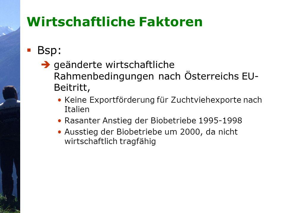 Wirtschaftliche Faktoren Bsp: geänderte wirtschaftliche Rahmenbedingungen nach Österreichs EU- Beitritt, Keine Exportförderung für Zuchtviehexporte na