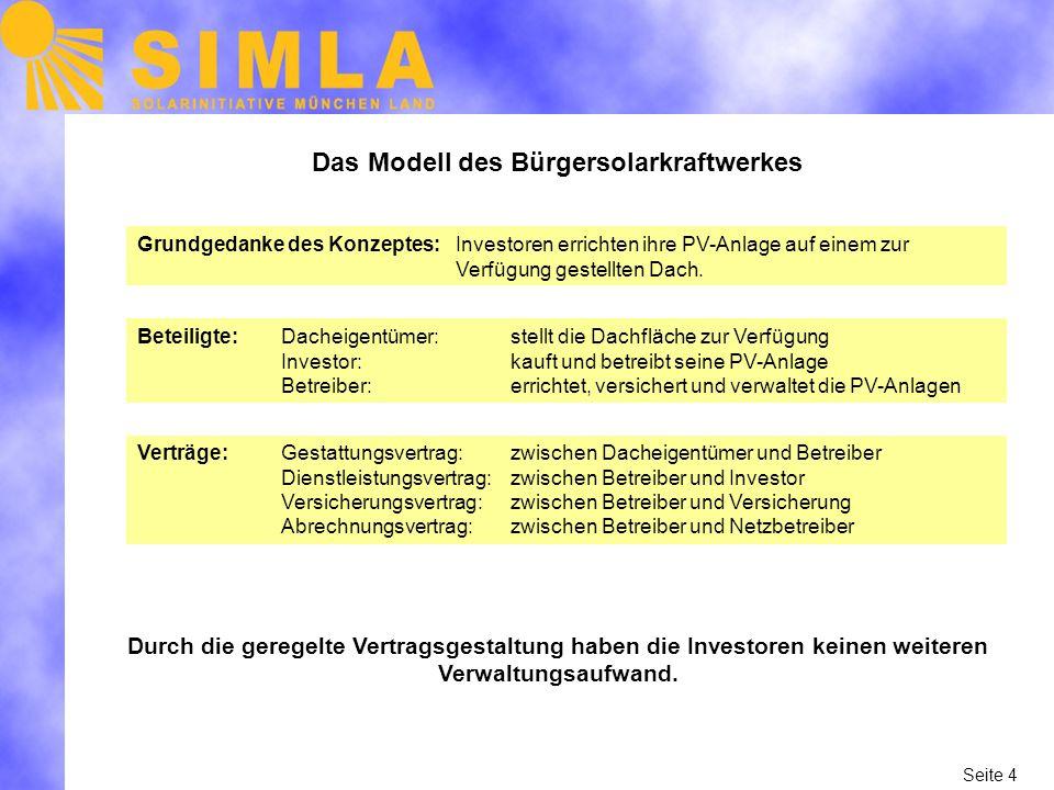 Seite 4 Das Modell des Bürgersolarkraftwerkes Grundgedanke des Konzeptes: Investoren errichten ihre PV-Anlage auf einem zur Verfügung gestellten Dach.