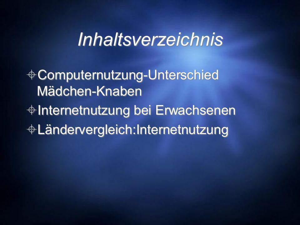 Inhaltsverzeichnis Computernutzung-Unterschied Mädchen-Knaben Internetnutzung bei Erwachsenen Ländervergleich:Internetnutzung Computernutzung-Untersch