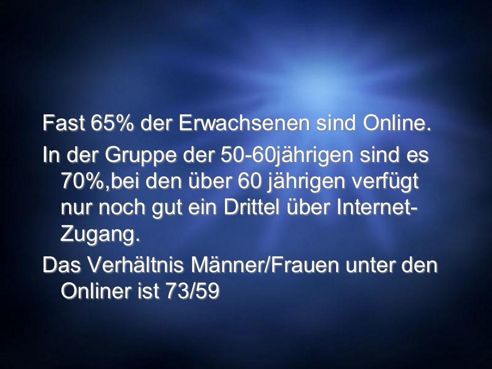Fast 65% der Erwachsenen sind Online. In der Gruppe der 50-60jährigen sind es 70%,bei den über 60 jährigen verfügt nur noch gut ein Drittel über Inter