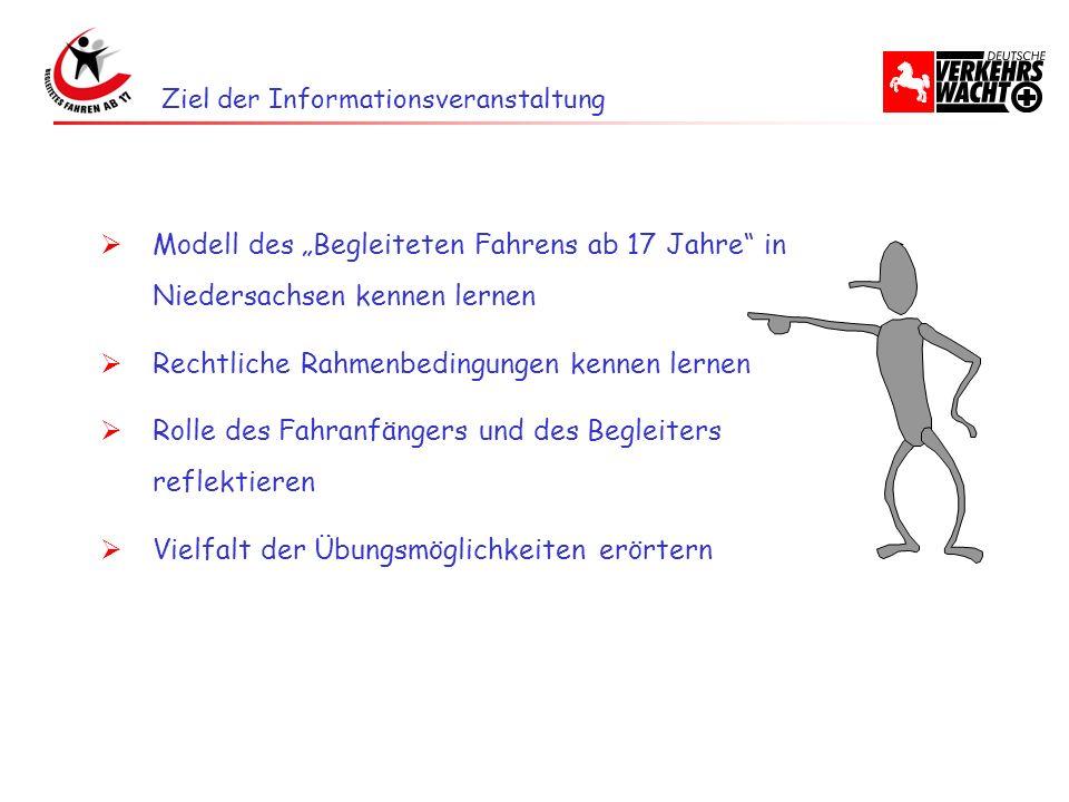 Ziel der Informationsveranstaltung Modell des Begleiteten Fahrens ab 17 Jahre in Niedersachsen kennen lernen Rechtliche Rahmenbedingungen kennen lerne