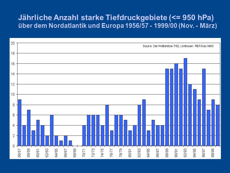 Jährliche Anzahl starke Tiefdruckgebiete (<= 950 hPa) über dem Nordatlantik und Europa 1956/57 - 1999/00 (Nov.