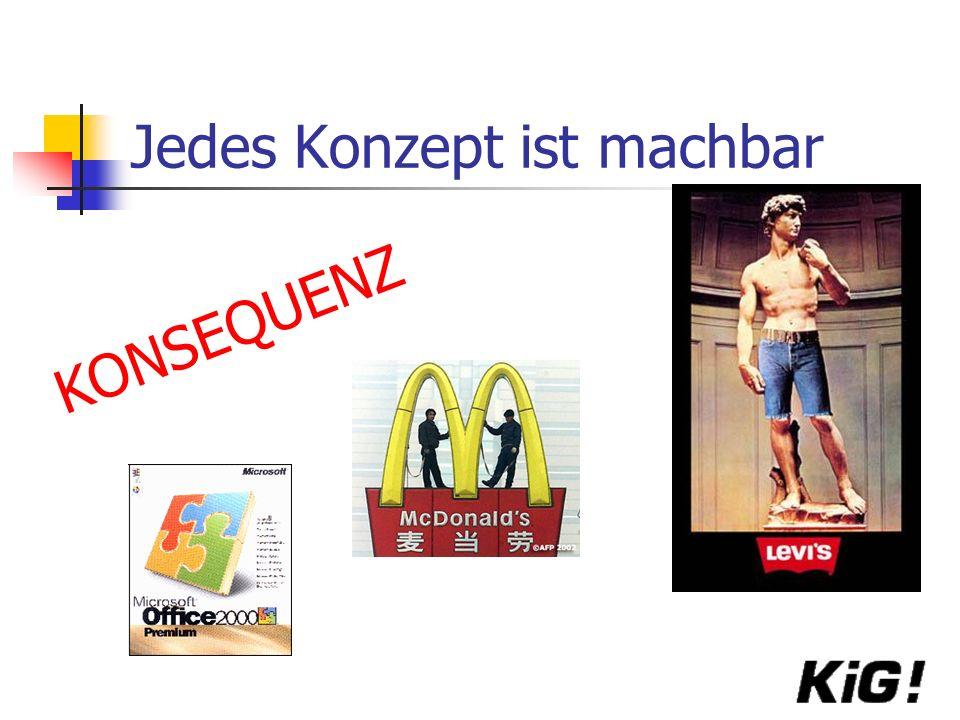 Internet - Marketing Offline Klassische Werbung Prospekte Zeitungen Rundfunk etc.