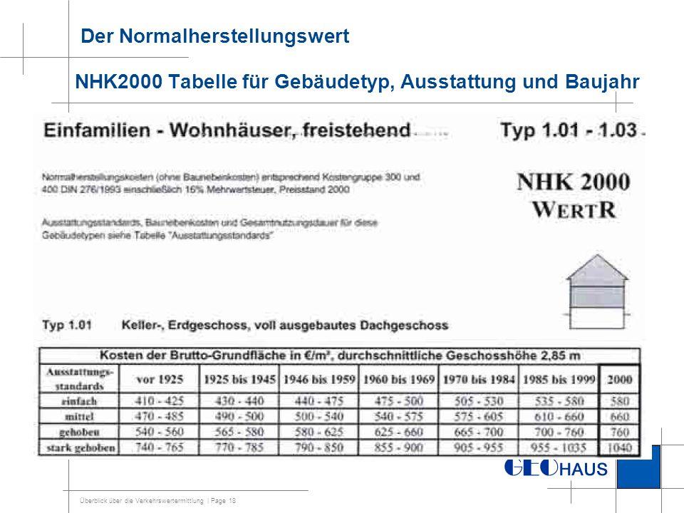 Überblick über die Verkehrswertermittlung | Page 18 Der Normalherstellungswert NHK2000 Tabelle für Gebäudetyp, Ausstattung und Baujahr