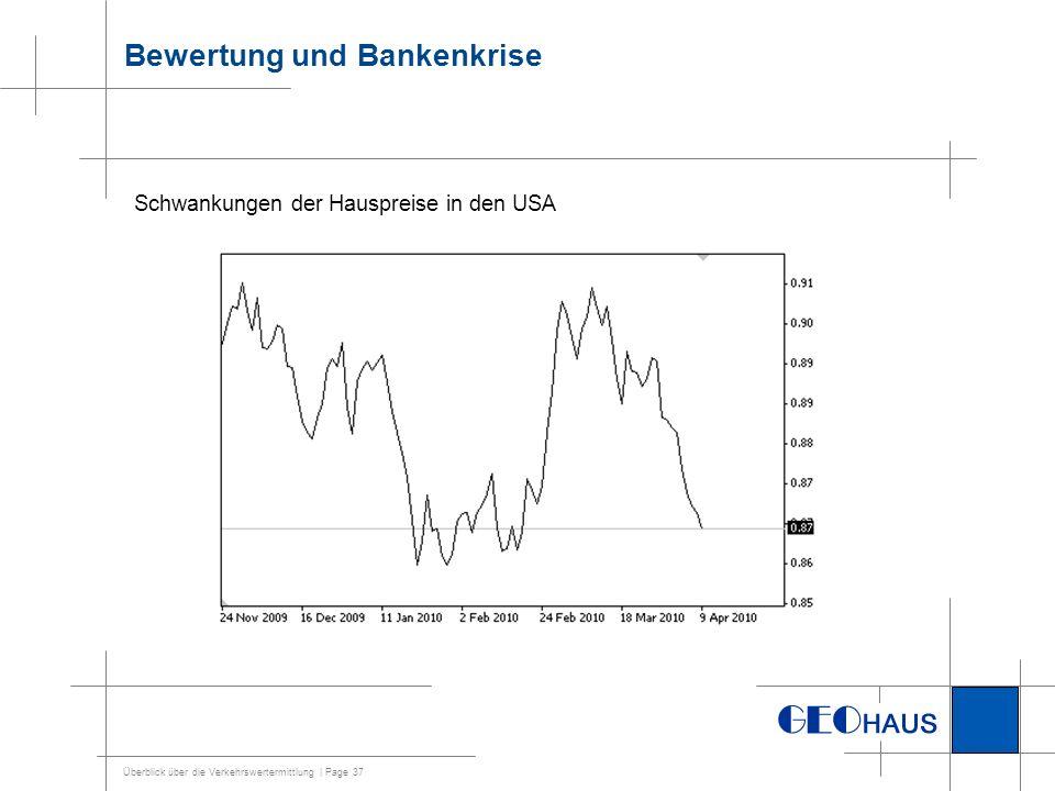Überblick über die Verkehrswertermittlung | Page 37 Bewertung und Bankenkrise Schwankungen der Hauspreise in den USA