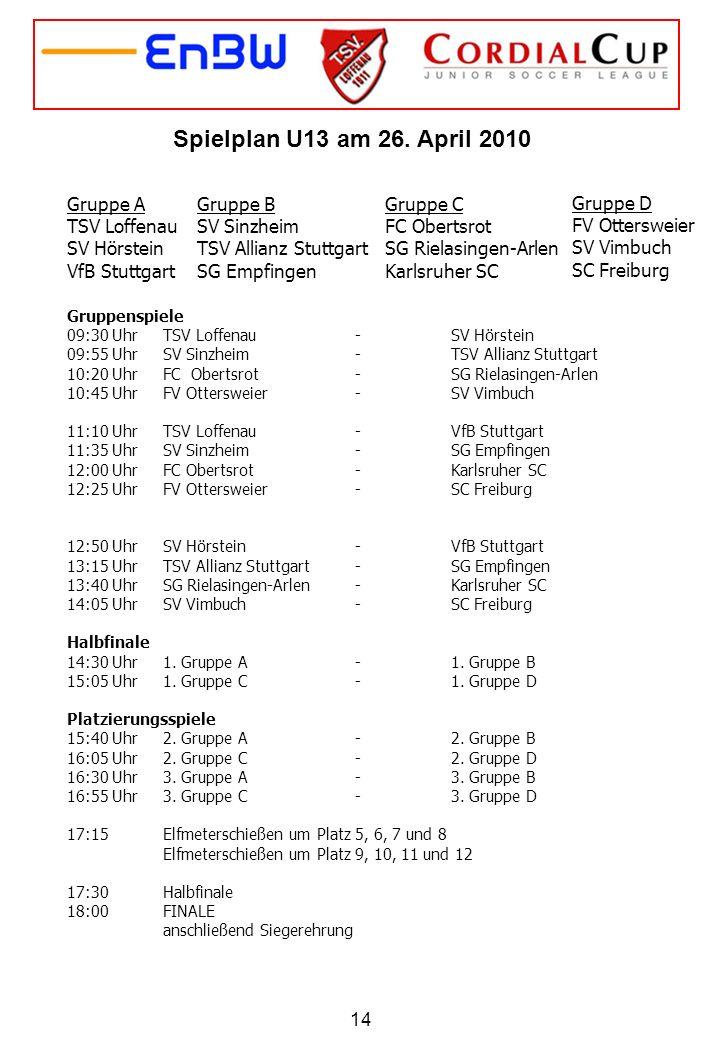 14 Gruppe A TSV Loffenau SV Hörstein VfB Stuttgart Gruppe B SV Sinzheim TSV Allianz Stuttgart SG Empfingen Gruppe C FC Obertsrot SG Rielasingen-Arlen