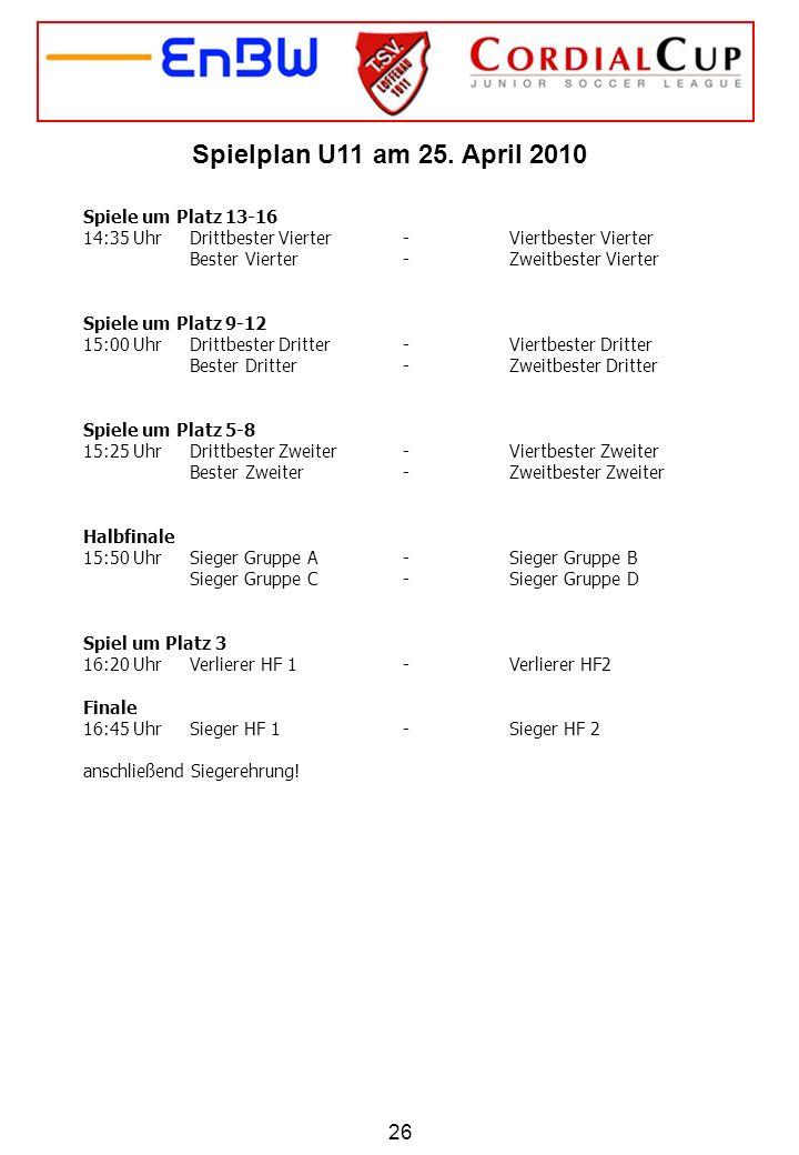 26 Spiele um Platz 13-16 14:35 UhrDrittbester Vierter-Viertbester Vierter Bester Vierter-Zweitbester Vierter Spiele um Platz 9-12 15:00 UhrDrittbester