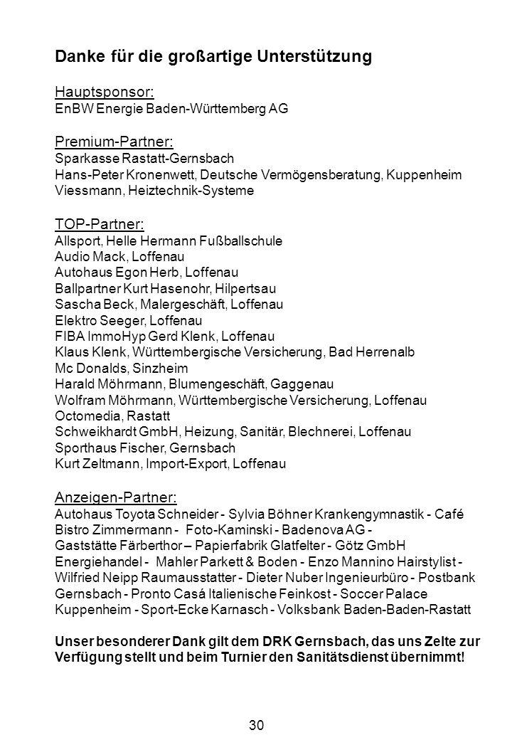 30 Danke für die großartige Unterstützung Hauptsponsor: EnBW Energie Baden-Württemberg AG Premium-Partner: Sparkasse Rastatt-Gernsbach Hans-Peter Kron