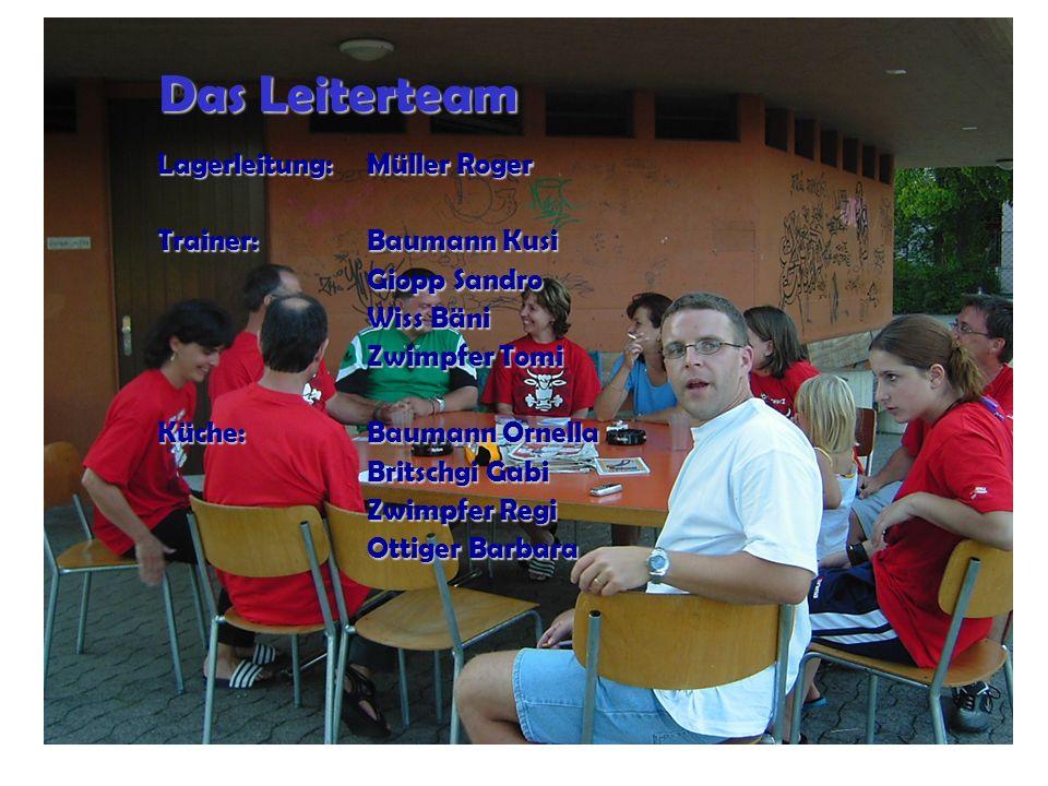 Lageradresse: Sportanlage Breite 9606 Bütschwil Abfahrt nach Bütschwil:Sonntag 06.