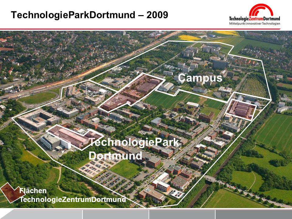 TechnologieParkDortmund – 2009 Flächen Technologie ZentrumDortmund TechnologiePark Dortmund Campus Flächen TechnologieZentrumDortmund