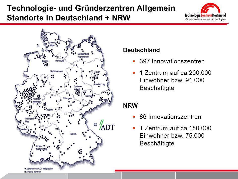 Technologie- und Gründerzentren Allgemein Standorte in Deutschland + NRW Deutschland 397 Innovationszentren 1 Zentrum auf ca 200.000 Einwohner bzw.