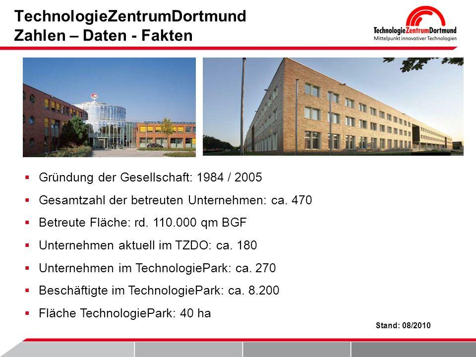 TechnologieZentrumDortmund Zahlen – Daten - Fakten Gründung der Gesellschaft: 1984 / 2005 Gesamtzahl der betreuten Unternehmen: ca. 470 Betreute Fläch