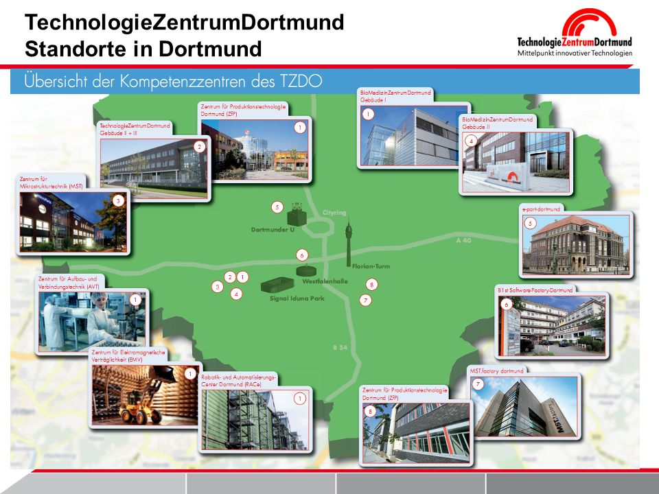 Zentrum für Produktionstechnologie - Die beiden Kompetenzzentren