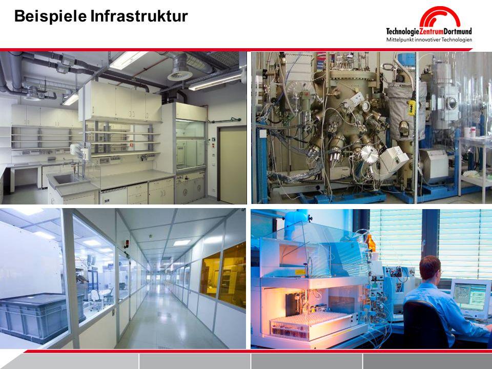Beispiele Infrastruktur