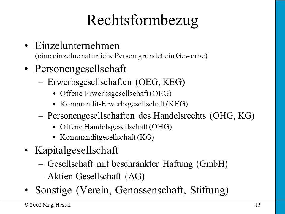 © 2002 Mag. Hessel15 Rechtsformbezug Einzelunternehmen (eine einzelne natürliche Person gründet ein Gewerbe) Personengesellschaft –Erwerbsgesellschaft
