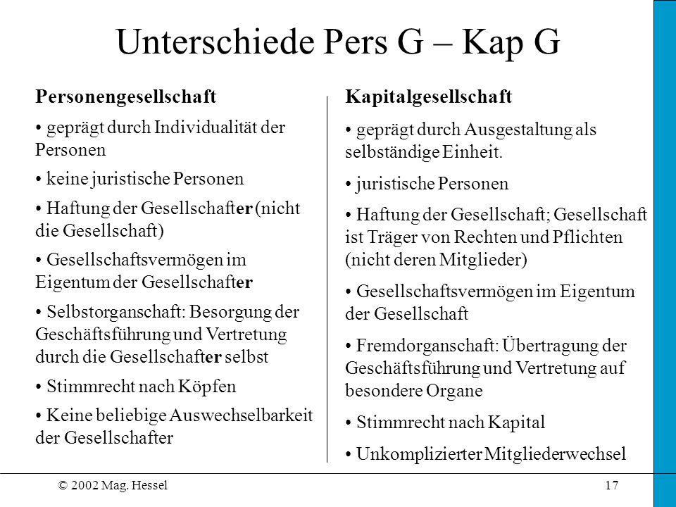 © 2002 Mag. Hessel17 Unterschiede Pers G – Kap G Personengesellschaft geprägt durch Individualität der Personen keine juristische Personen Haftung der