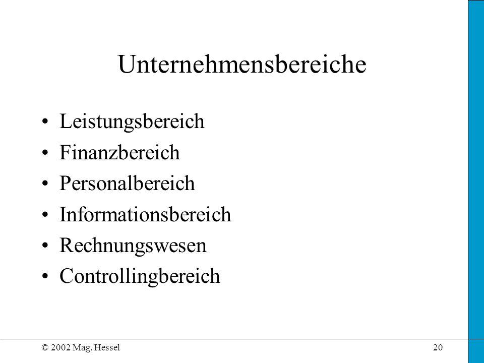 © 2002 Mag. Hessel20 Unternehmensbereiche Leistungsbereich Finanzbereich Personalbereich Informationsbereich Rechnungswesen Controllingbereich