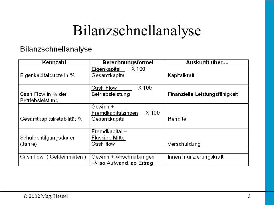 © 2002 Mag.Hessel24 Führung ist, Führen heißt... Die Definitionen für Führung sind vielfältig .