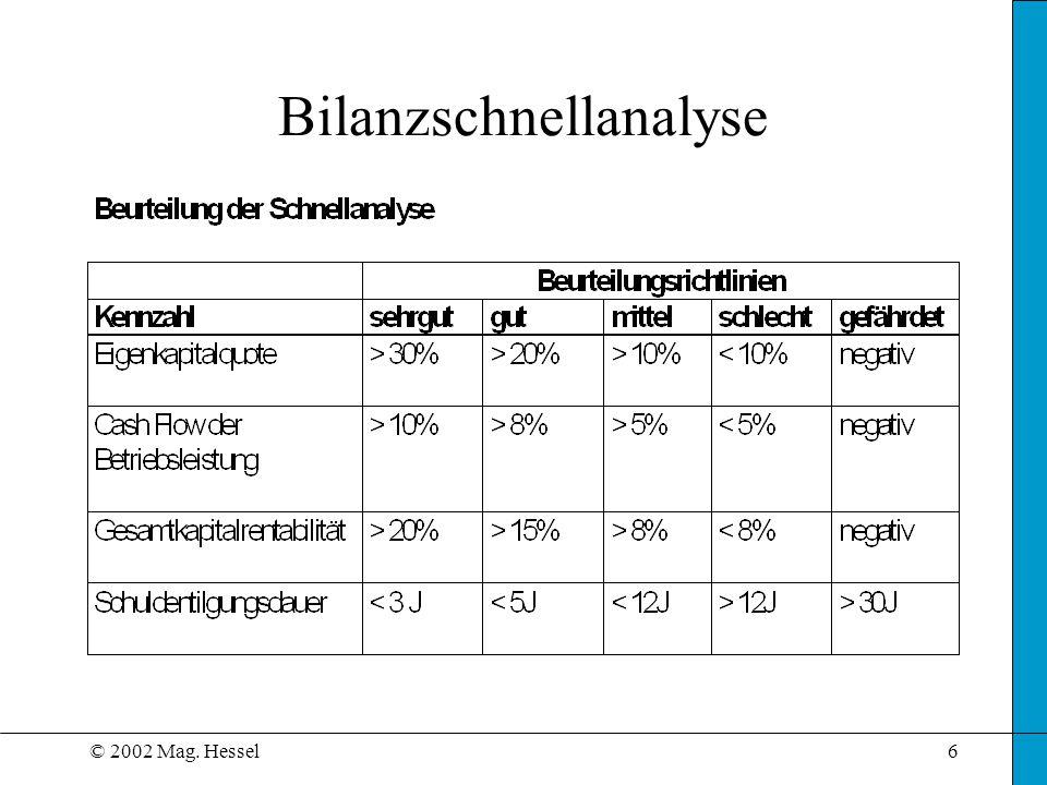 © 2002 Mag.Hessel7 Markt – was ist das.