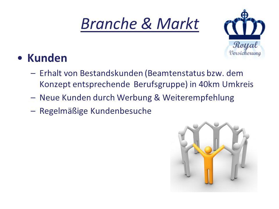 Branche & Markt Kunden –Erhalt von Bestandskunden (Beamtenstatus bzw. dem Konzept entsprechende Berufsgruppe) in 40km Umkreis –Neue Kunden durch Werbu