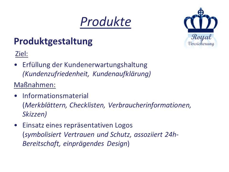 Produkte Produktgestaltung Ziel: Erfüllung der Kundenerwartungshaltung (Kundenzufriedenheit, Kundenaufklärung) Maßnahmen: Informationsmaterial (Merkbl