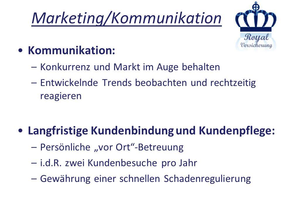 Marketing/Kommunikation Kommunikation: –Konkurrenz und Markt im Auge behalten –Entwickelnde Trends beobachten und rechtzeitig reagieren Langfristige K