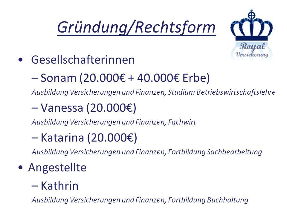 Gründung/Rechtsform Gesellschafterinnen –Sonam (20.000 + 40.000 Erbe) Ausbildung Versicherungen und Finanzen, Studium Betriebswirtschaftslehre –Vaness