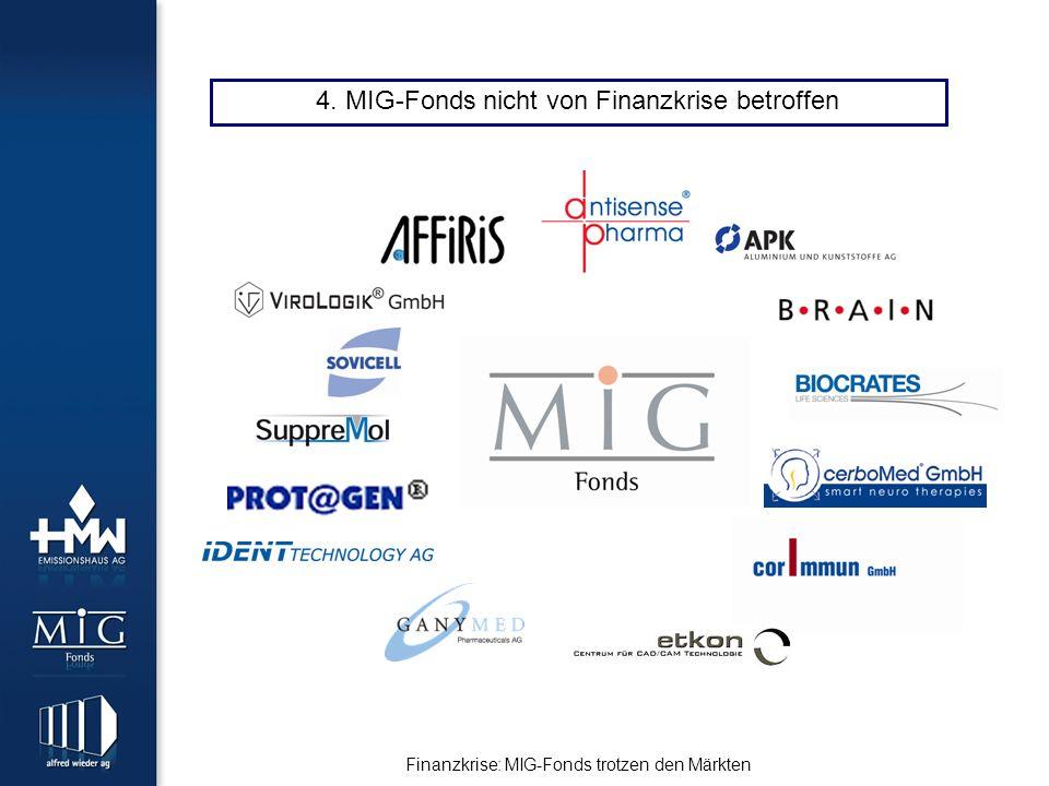 Finanzkrise: MIG-Fonds trotzen den Märkten 4. MIG-Fonds nicht von Finanzkrise betroffen