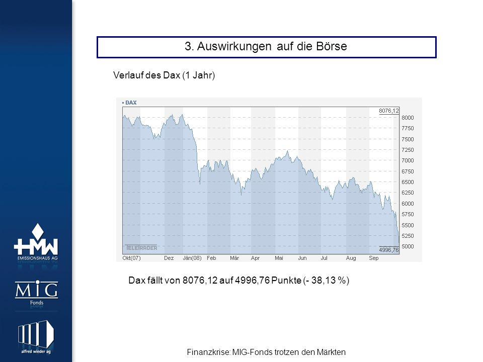 Finanzkrise: MIG-Fonds trotzen den Märkten 4.