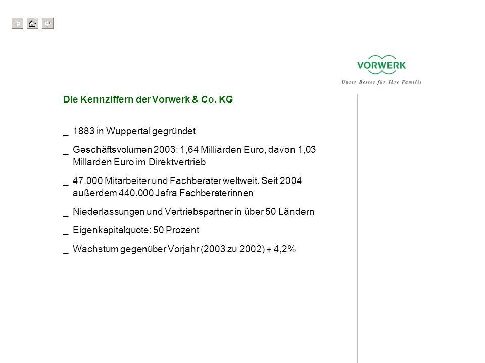 Die Kennziffern der Vorwerk & Co. KG _1883 in Wuppertal gegründet _Geschäftsvolumen 2003: 1,64 Milliarden Euro, davon 1,03 Millarden Euro im Direktver