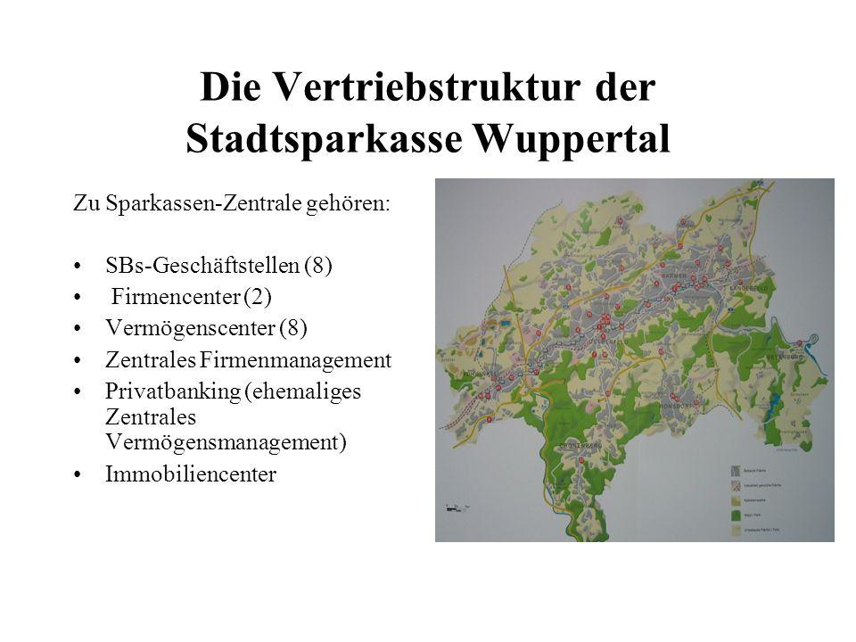 Die Vertriebstruktur der Stadtsparkasse Wuppertal Zu Sparkassen-Zentrale gehören: SBs-Geschäftstellen (8) Firmencenter (2) Vermögenscenter (8) Zentral