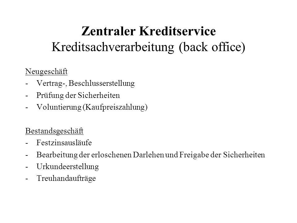 Zentraler Kreditservice Kreditsachverarbeitung (back office) Neugeschäft -Vertrag-, Beschlusserstellung -Prüfung der Sicherheiten -Voluntierung (Kaufp