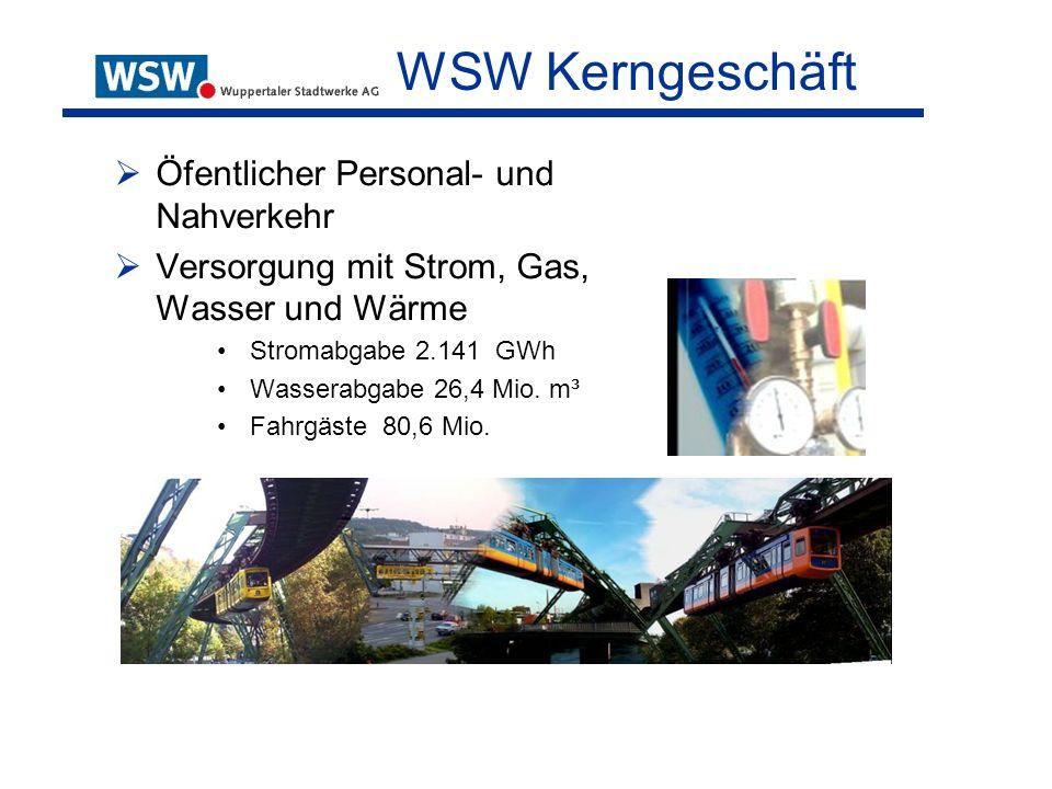 WSW Kerngeschäft Öfentlicher Personal- und Nahverkehr Versorgung mit Strom, Gas, Wasser und Wärme Stromabgabe 2.141 GWh Wasserabgabe 26,4 Mio. m³ Fahr