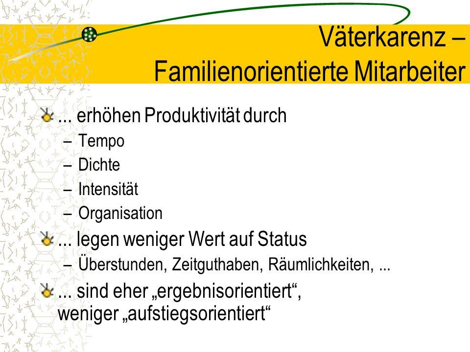 Väterkarenz – Familienorientierte Mitarbeiter...