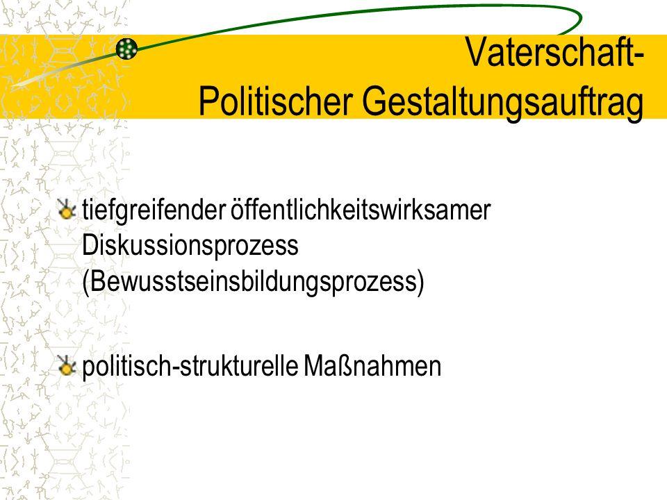 Vaterschaft- Politischer Gestaltungsauftrag tiefgreifender öffentlichkeitswirksamer Diskussionsprozess (Bewusstseinsbildungsprozess) politisch-strukturelle Maßnahmen