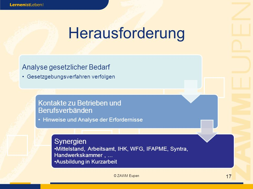 Herausforderung Analyse gesetzlicher Bedarf Gesetzgebungsverfahren verfolgen Kontakte zu Betrieben und Berufsverbänden Hinweise und Analyse der Erford