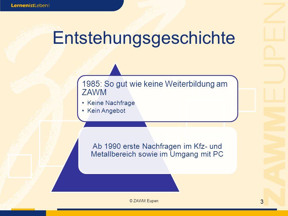 Entstehungsgeschichte 1985: So gut wie keine Weiterbildung am ZAWM Keine Nachfrage Kein Angebot Ab 1990 erste Nachfragen im Kfz- und Metallbereich sowie im Umgang mit PC 3 © ZAWM Eupen