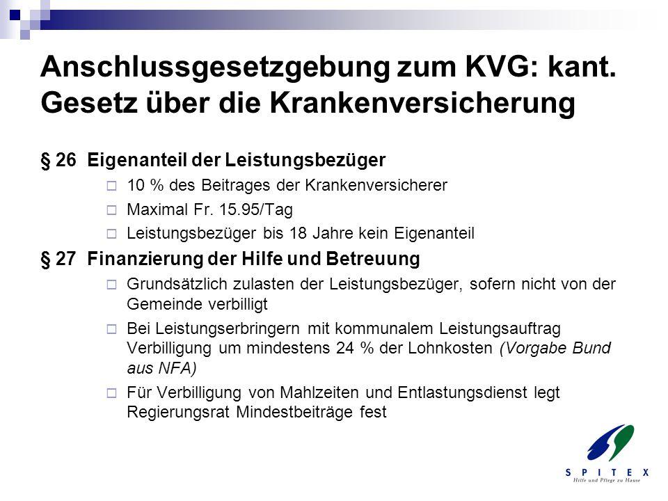 Anschlussgesetzgebung zum KVG: kant. Gesetz über die Krankenversicherung § 26 Eigenanteil der Leistungsbezüger 10 % des Beitrages der Krankenversicher