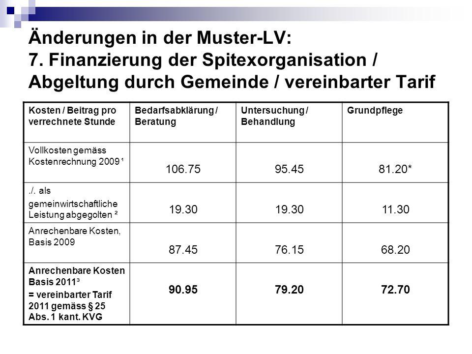 Änderungen in der Muster-LV: 7. Finanzierung der Spitexorganisation / Abgeltung durch Gemeinde / vereinbarter Tarif Kosten / Beitrag pro verrechnete S