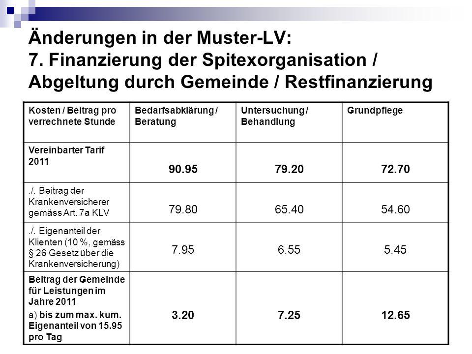 Änderungen in der Muster-LV: 7. Finanzierung der Spitexorganisation / Abgeltung durch Gemeinde / Restfinanzierung Kosten / Beitrag pro verrechnete Stu