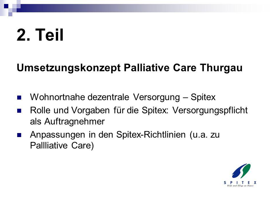 2. Teil Umsetzungskonzept Palliative Care Thurgau Wohnortnahe dezentrale Versorgung – Spitex Rolle und Vorgaben für die Spitex: Versorgungspflicht als
