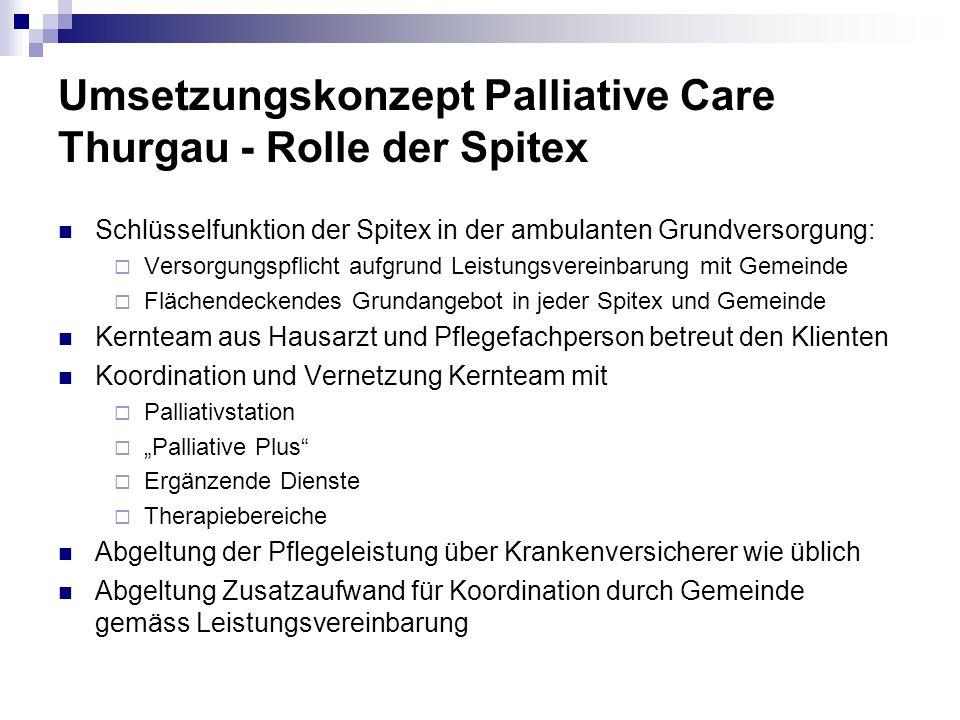 Umsetzungskonzept Palliative Care Thurgau - Rolle der Spitex Schlüsselfunktion der Spitex in der ambulanten Grundversorgung: Versorgungspflicht aufgru