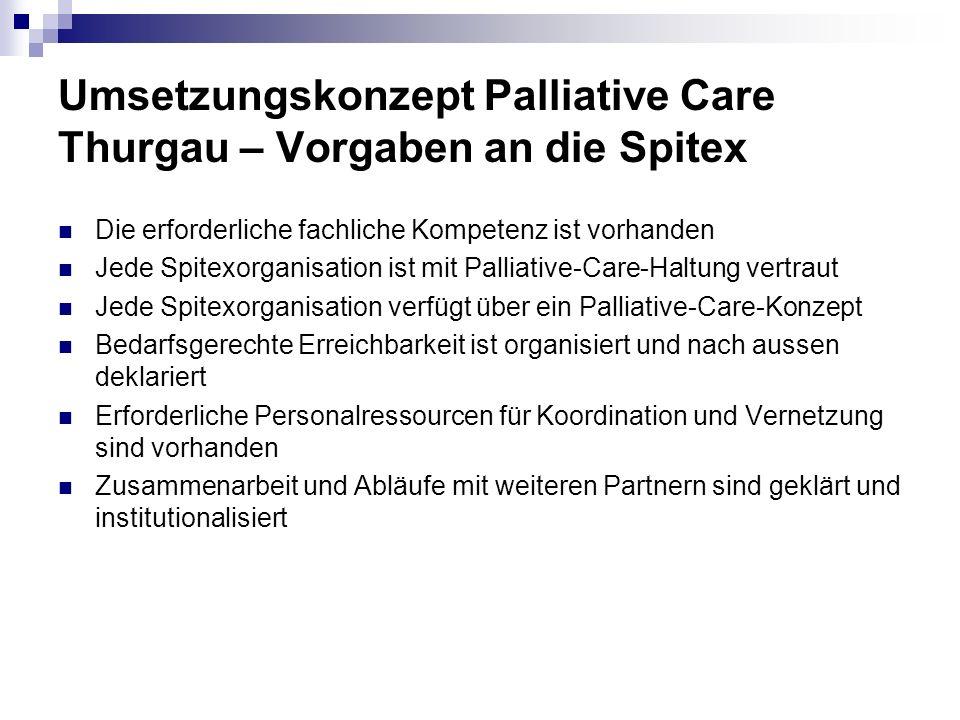 Umsetzungskonzept Palliative Care Thurgau – Vorgaben an die Spitex Die erforderliche fachliche Kompetenz ist vorhanden Jede Spitexorganisation ist mit